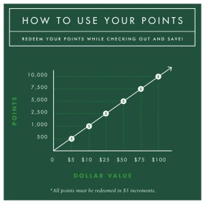 Points Graph Source Crop White Border